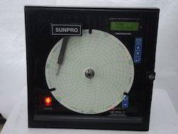 potentiometric strip chart recorder jpg 1500x1000